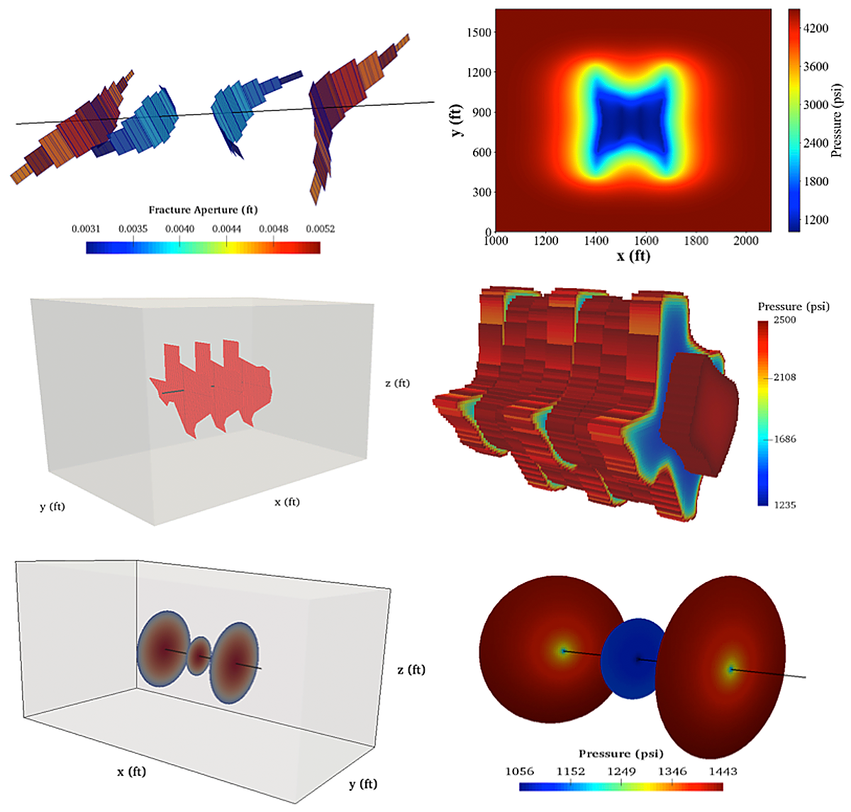 6 graphs in 3d and heat