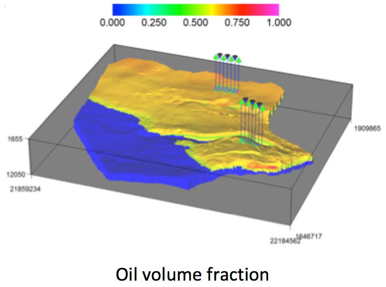 oil volume fraction
