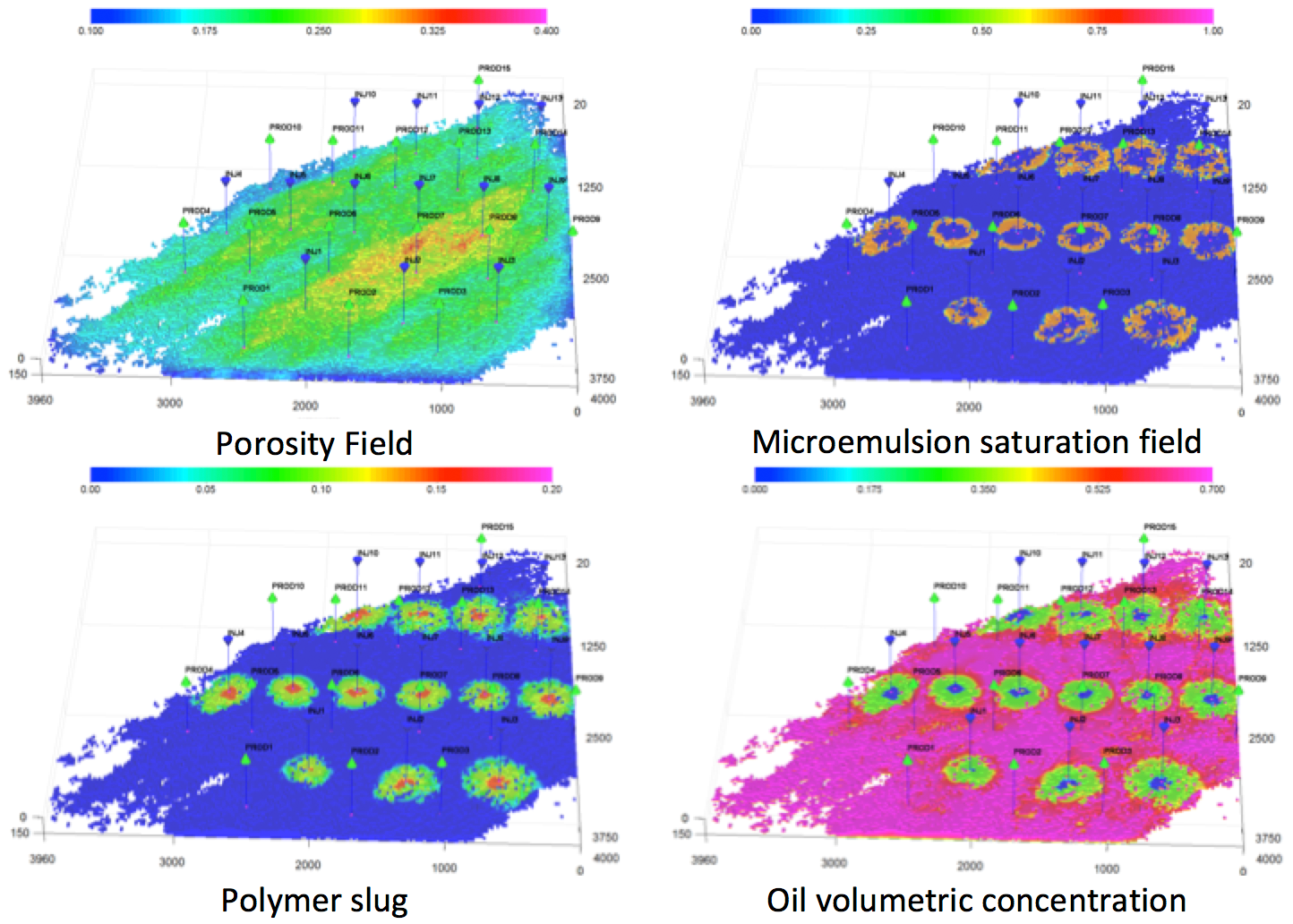 graphs of porosity field, microemulsion saturation field, polymer slug, oil volumetric concentration