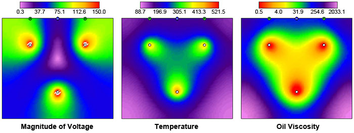 three thermal examples