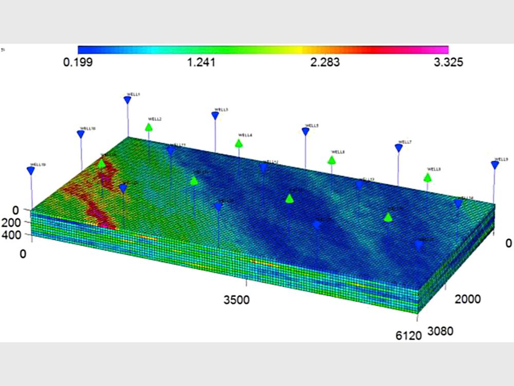 reservoir model image