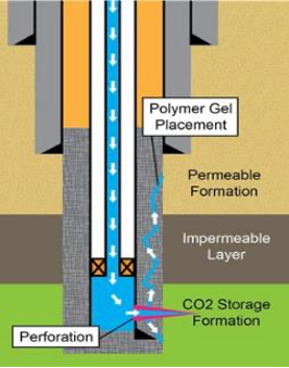 leakage pathway in cement