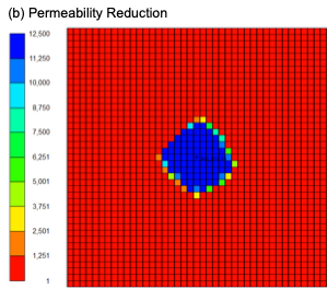 heat map of permeability reduction